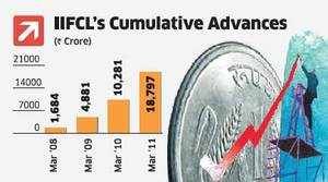 India Infrastructure Finance Company seeks government clearance to waive off annual fee