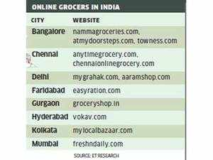 Kirana shops going online to take on biggies like Walmart, Tesco