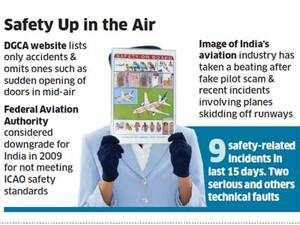 DGCA destroys safety records before 2010, only serious records to be kept for 3-4 years as per policy