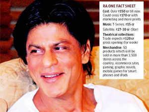 Indian cinema must evolve; Ra.One not urban centric: Shahrukh Khan
