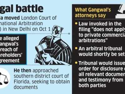Gangwal seeks rejection of Bhatia plea in US court to get documents