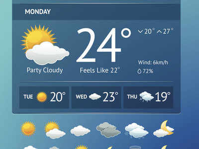 Ratan Tata-backed ClimaCell launches minute-by-minute, hyper-local weather app in India