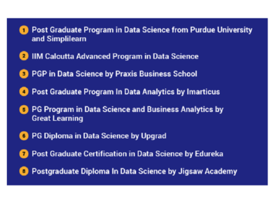 Top 8 Data Science Courses In India