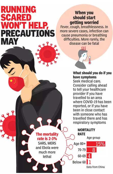 coronavirus mortality rate per age