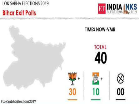 Lok Sabha Election: Exit poll results suggest big win for
