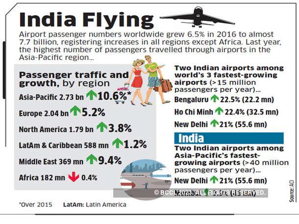 India Flying