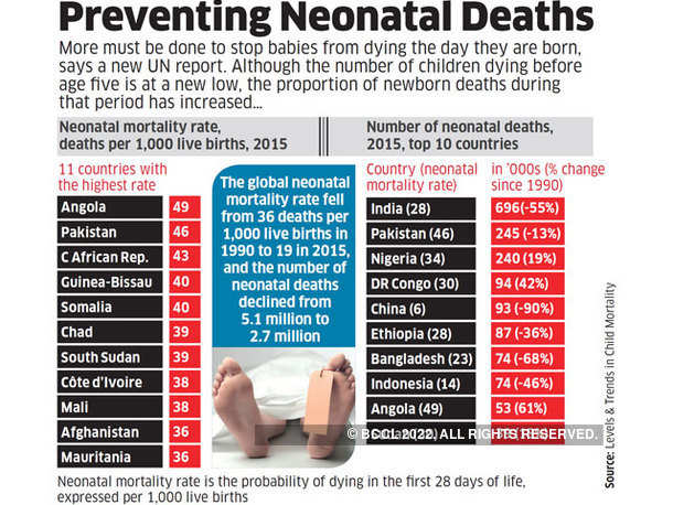 Preventing Neonatal Deaths