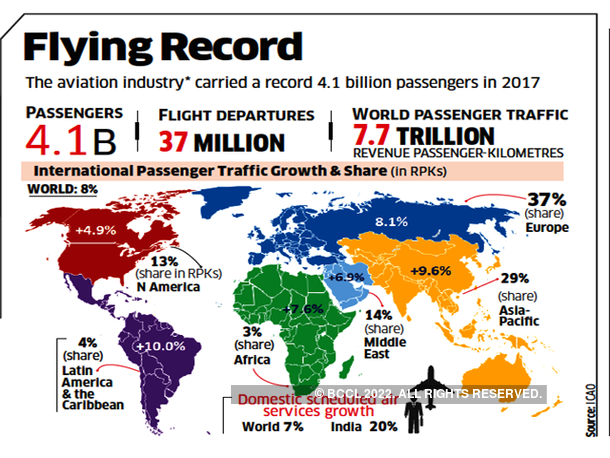Flying Record