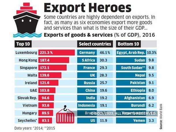 Export Heroes