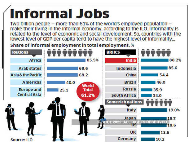 Informal Jobs