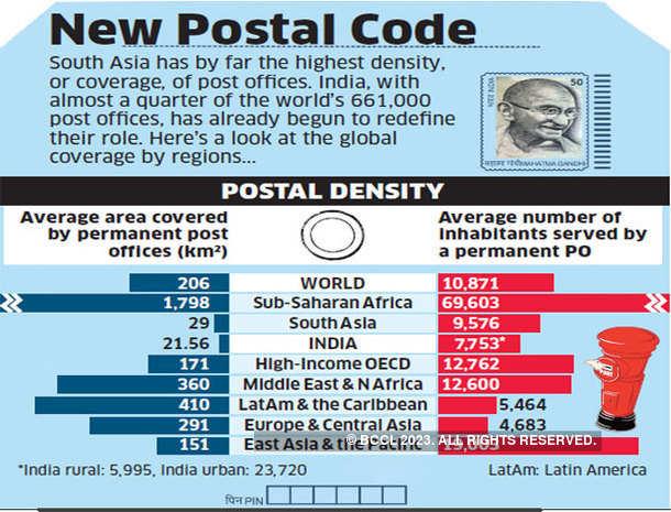 New postal code
