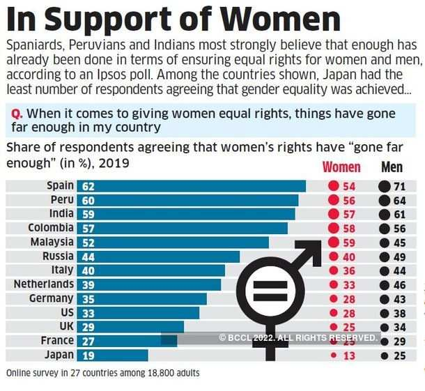 In support of Women