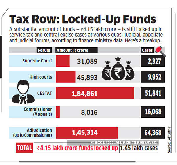 Tax Row: Locked-Up Funds