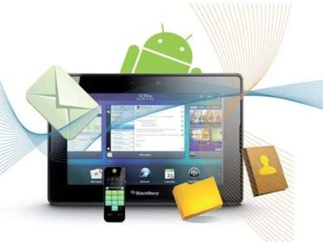 forex on blackberry playbook