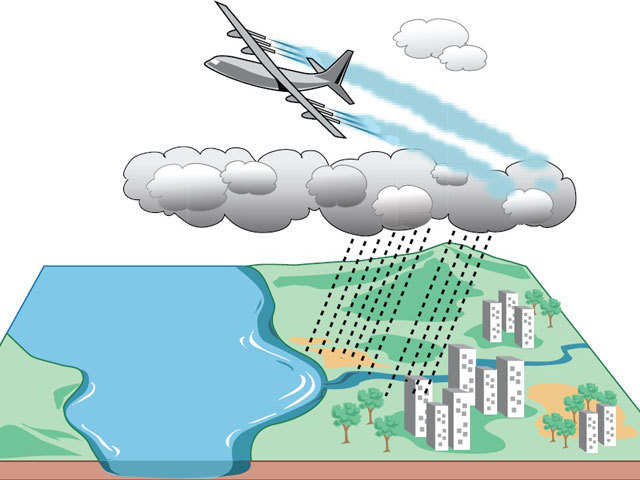 Maharashtra government mulls use of cloud seeding technology for artificial  rains - The Economic Times